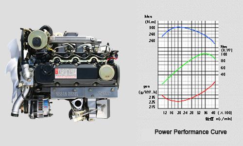 Двигатель NISSAN QD32T