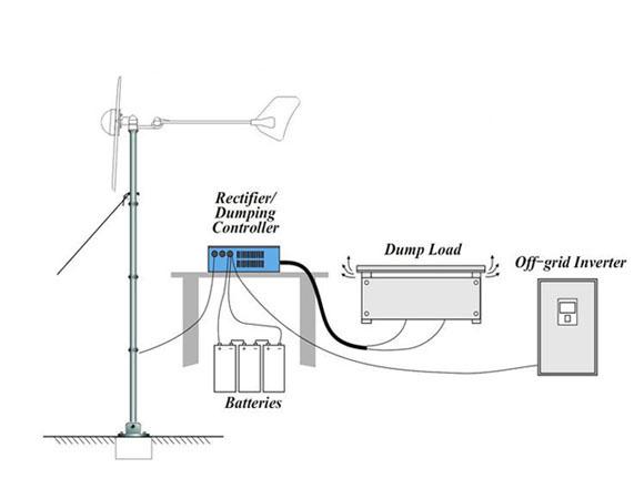 350W Wind Turbine/Generator