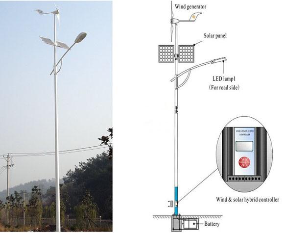 400W Windkraftanlage / Generator