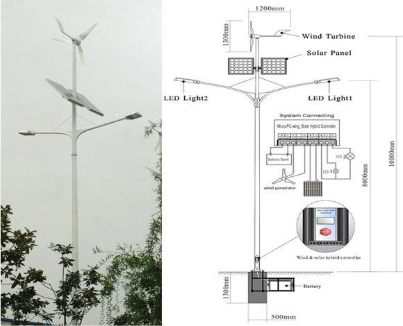 600W Windkraftanlage / Generator